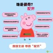 """智慧生活 零壹智慧社区""""佩奇""""to""""配齐"""""""